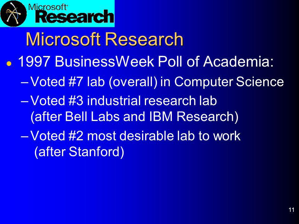 Microsoft Research 1997 BusinessWeek Poll of Academia:
