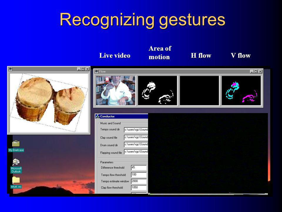 Recognizing gestures Live video Area of motion H flow V flow