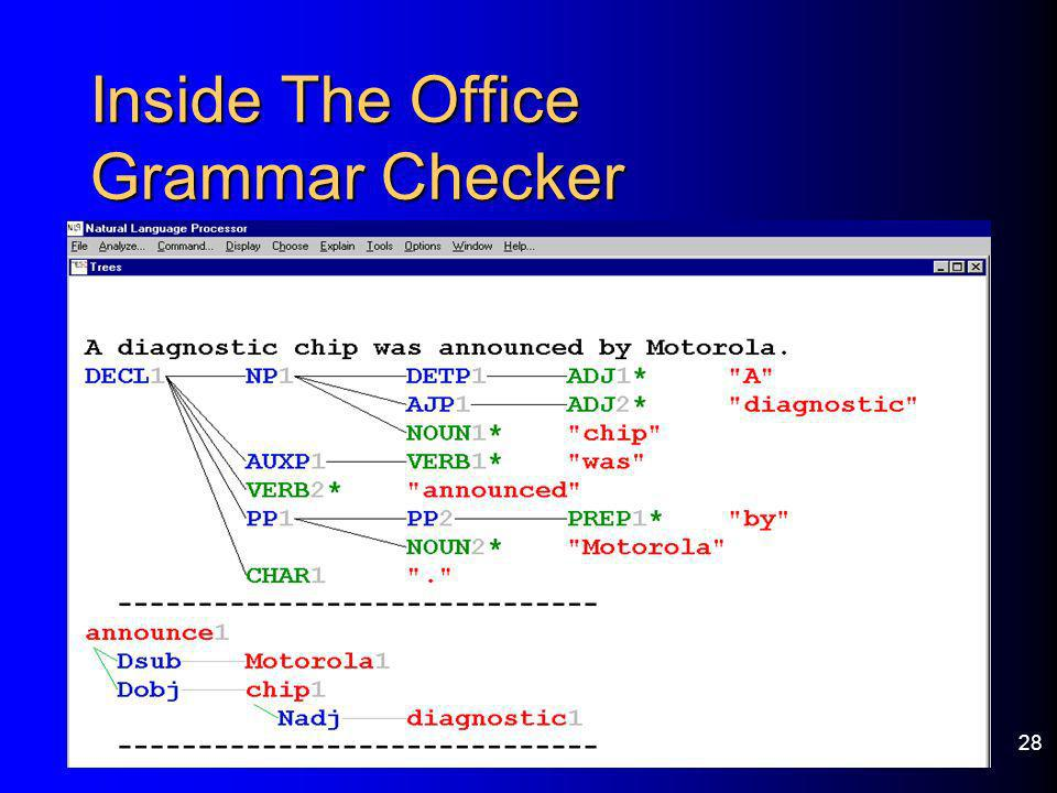 Inside The Office Grammar Checker