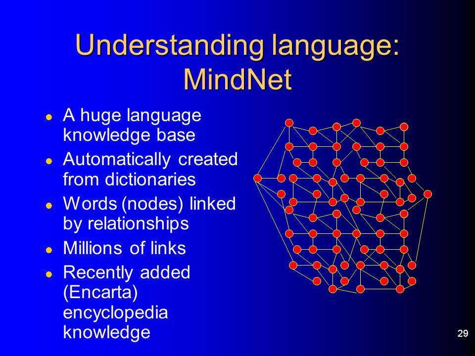 Understanding language: MindNet