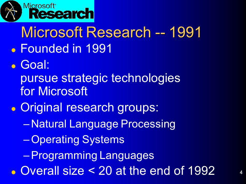 Microsoft Research -- 1991 Founded in 1991