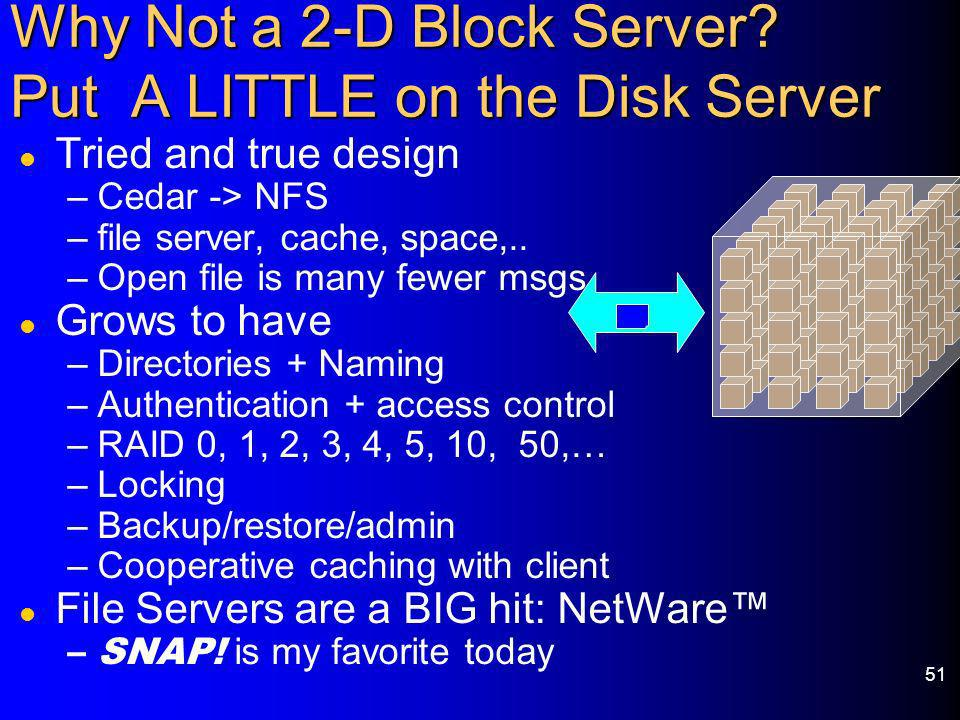 Why Not a 2-D Block Server Put A LITTLE on the Disk Server