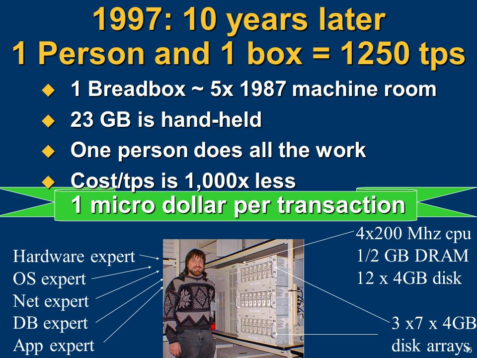 1997: 10 years later 1 Person and 1 box = 1250 tps