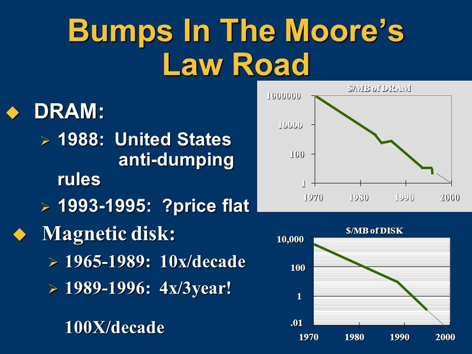 Bumps In The Moore's Law Road