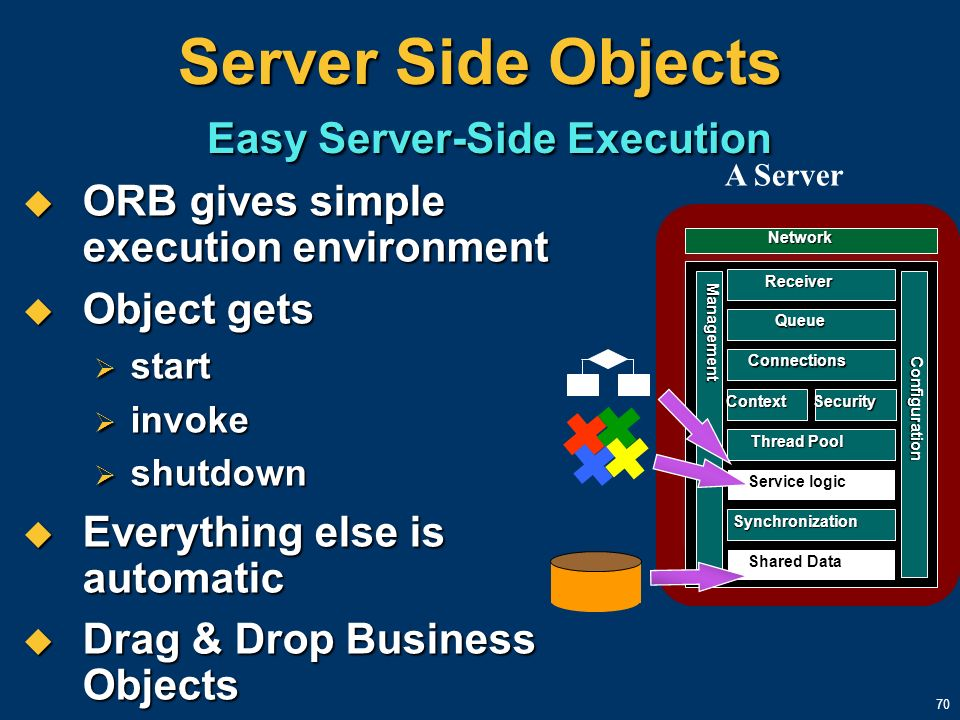 Server Side Objects Easy Server-Side Execution