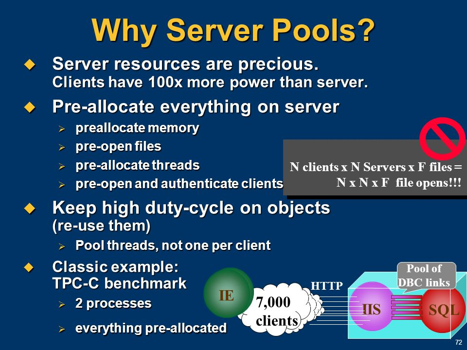 Why Server Pools Server resources are precious. Clients have 100x more power than server. Pre-allocate everything on server.