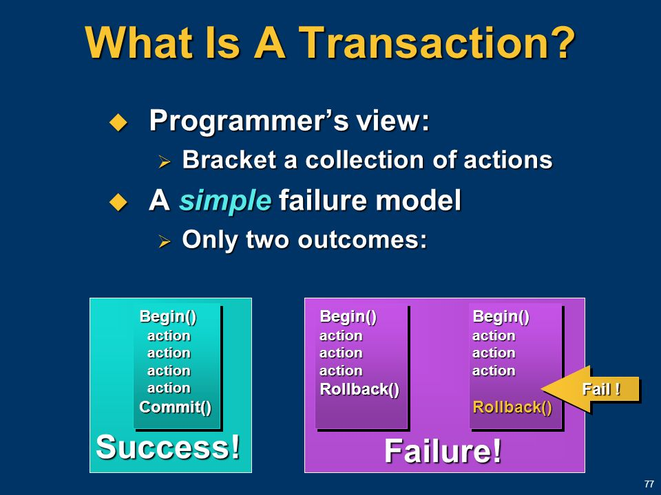 What Is A Transaction Success! Failure! Programmer's view: