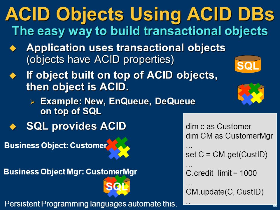 ACID Objects Using ACID DBs The easy way to build transactional objects
