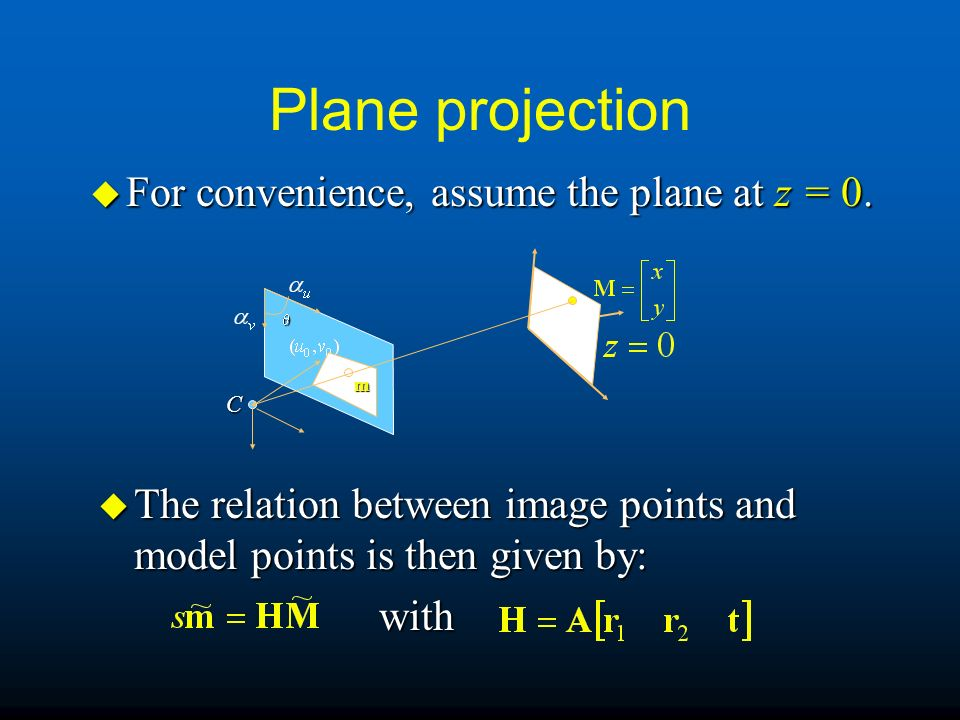 Plane projection For convenience, assume the plane at z = 0.