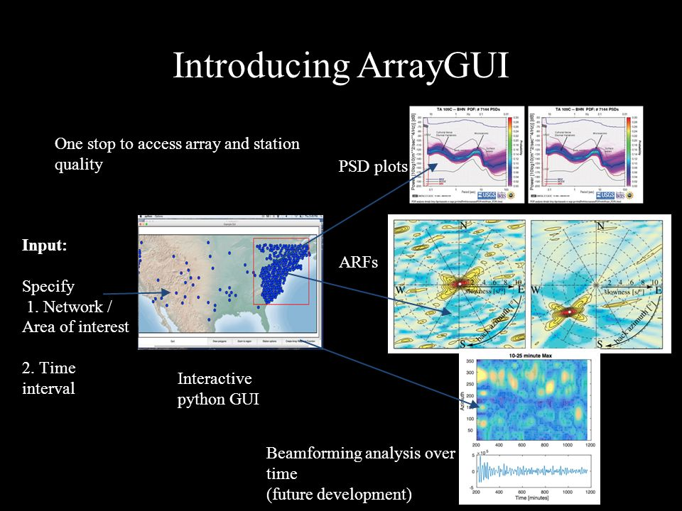 Array Response Functions with ArrayGUI - ppt video online