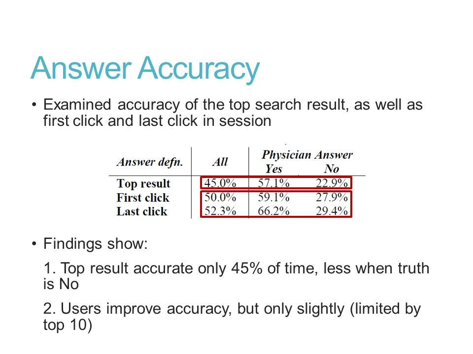 Answer Accuracy Examined accuracy of the top search result, as well as first click and last click in session.