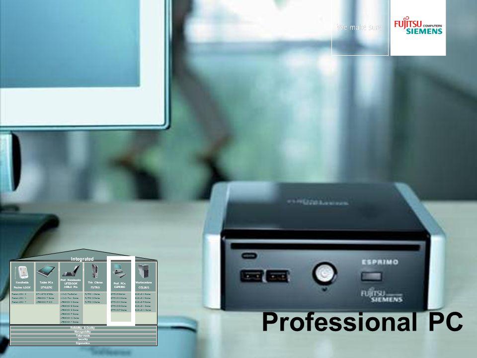 Presentation: Business Clients Portfolio - ppt download