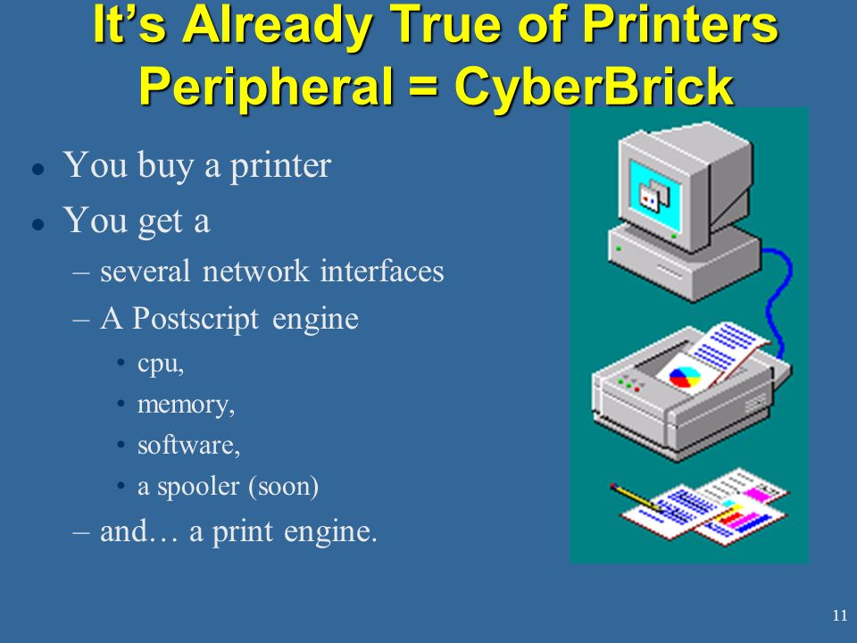 It's Already True of Printers Peripheral = CyberBrick