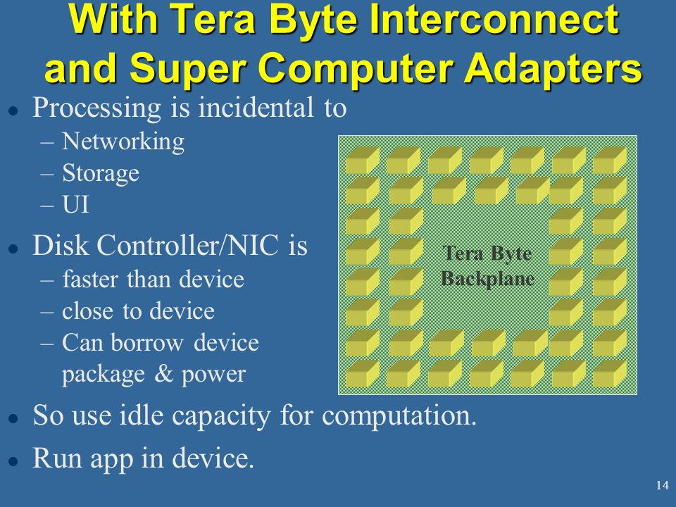 With Tera Byte Interconnect and Super Computer Adapters