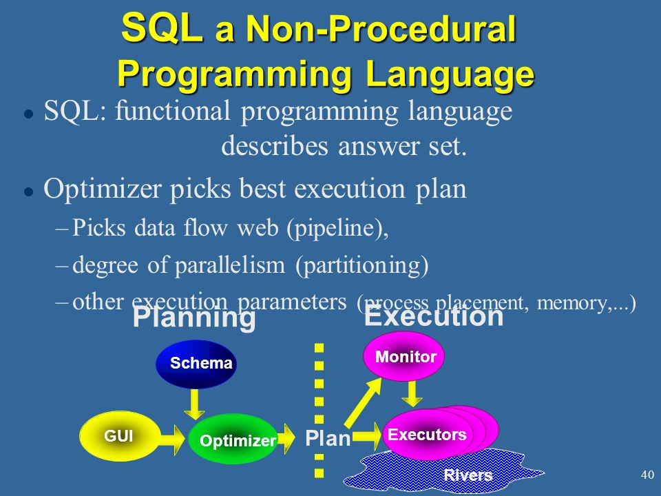 SQL a Non-Procedural Programming Language