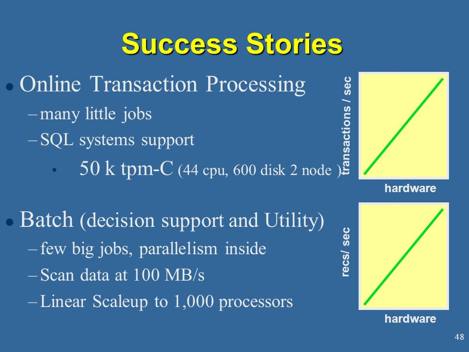 Success Stories Online Transaction Processing