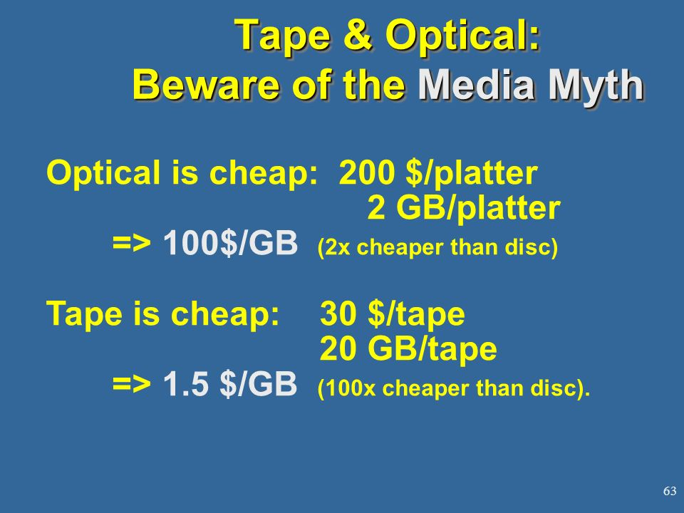 Tape & Optical: Beware of the Media Myth