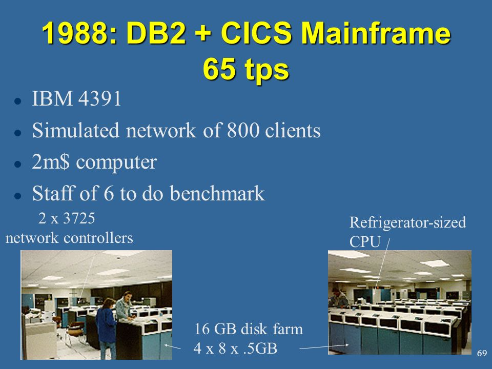 1988: DB2 + CICS Mainframe 65 tps