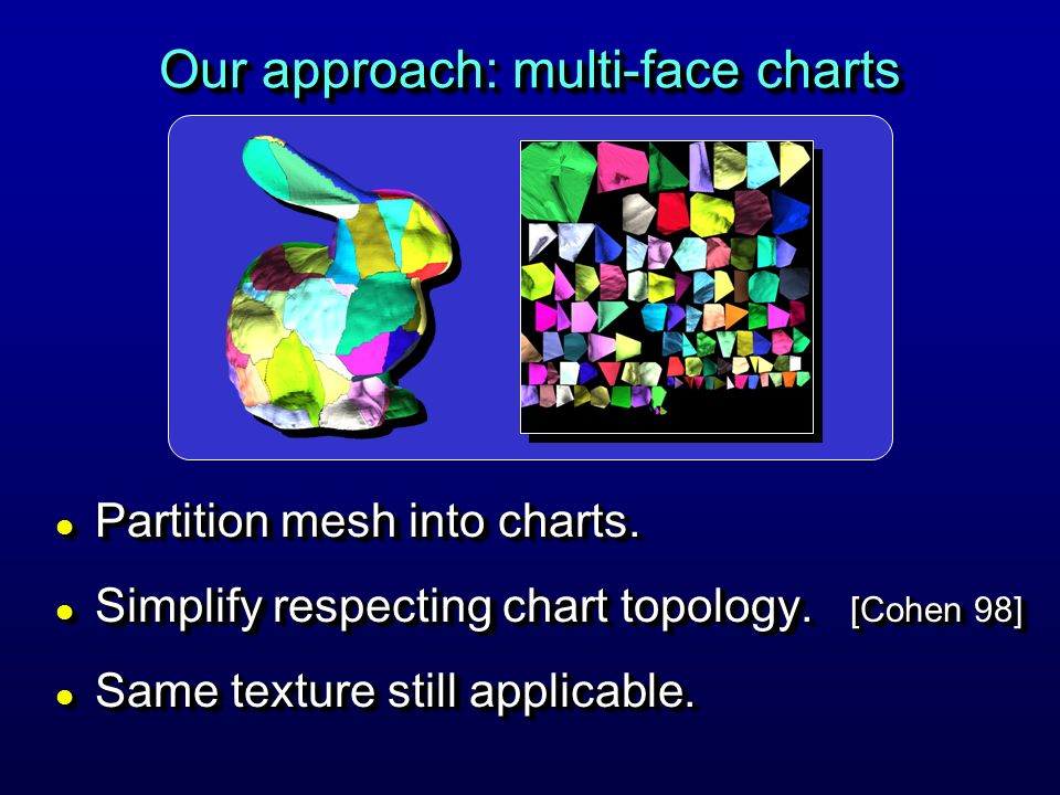 Our approach: multi-face charts