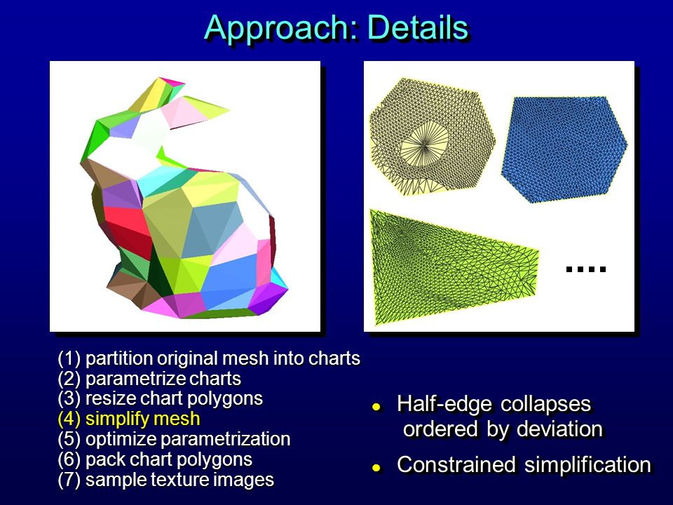 Approach: Details Half-edge collapses ordered by deviation