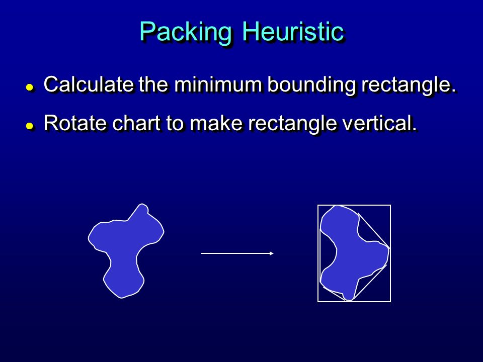 Packing Heuristic Calculate the minimum bounding rectangle.