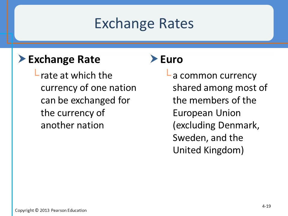 Exchange Rates Exchange Rate Euro