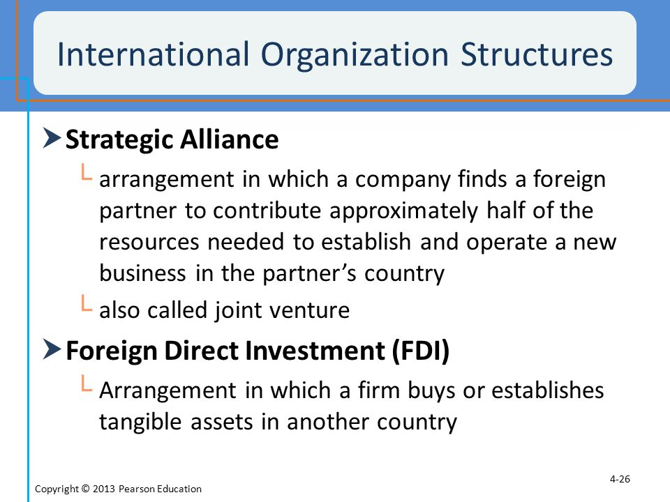 International Organization Structures