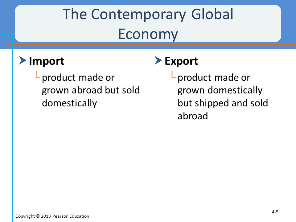 The Contemporary Global Economy