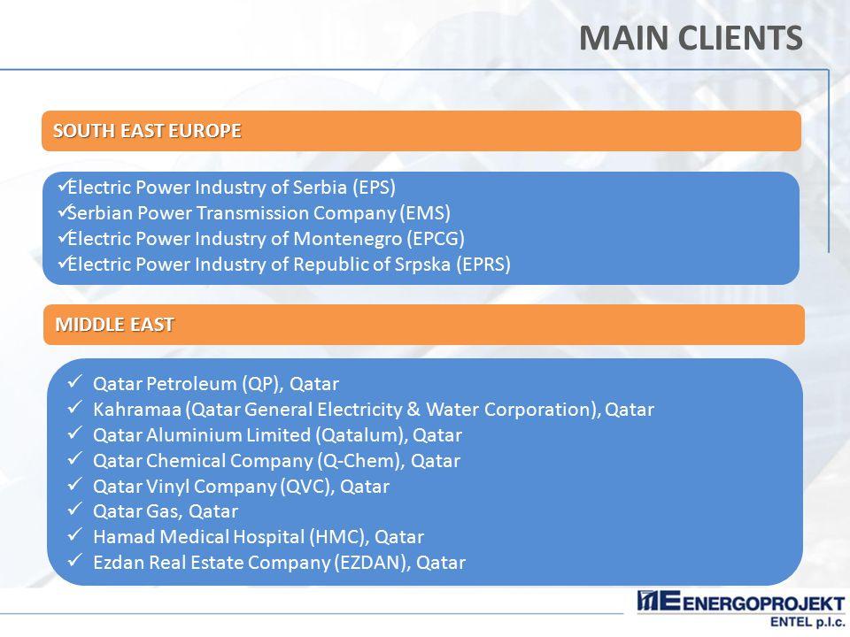 ENERGOPROJEKT ENTEL COMPANY PROFILE  - ppt video online download