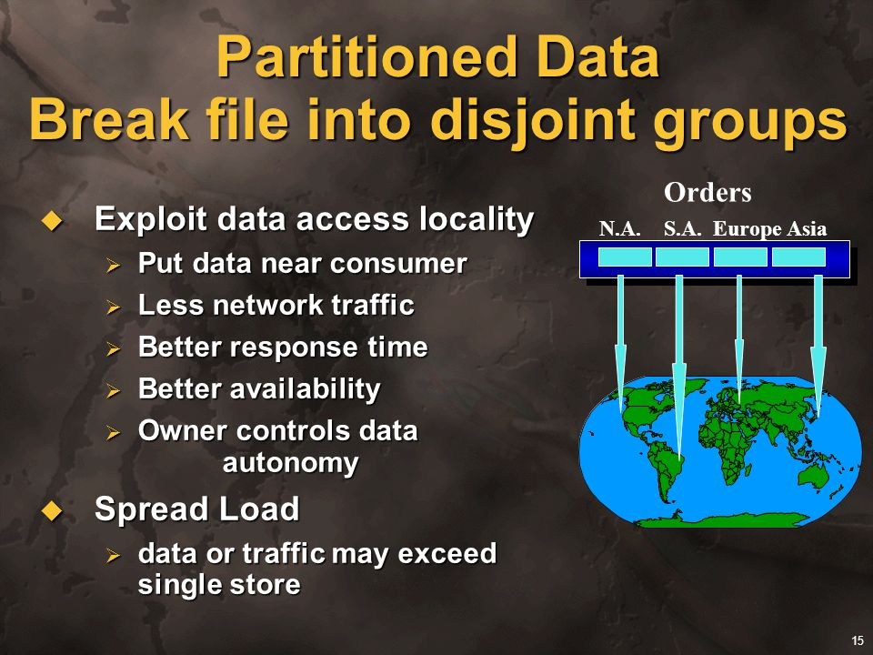 Partitioned Data Break file into disjoint groups