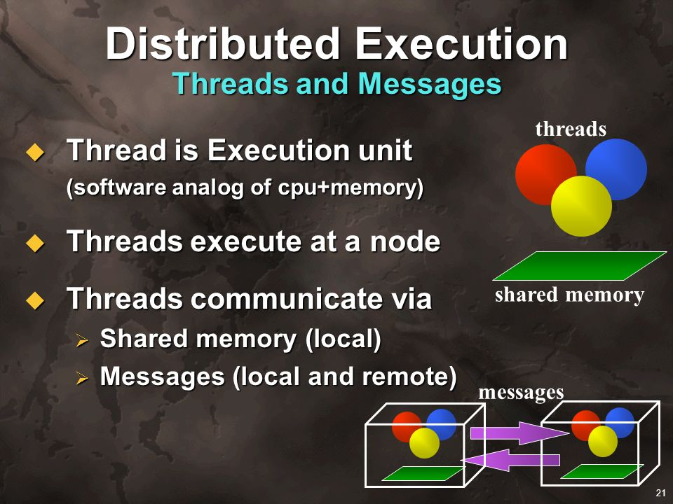 Distributed Execution Threads and Messages
