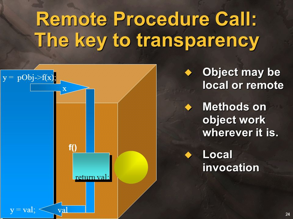 Remote Procedure Call: The key to transparency