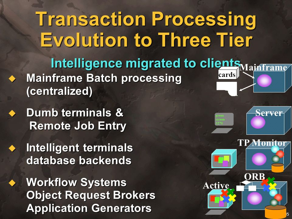 Transaction Processing Evolution to Three Tier Intelligence migrated to clients