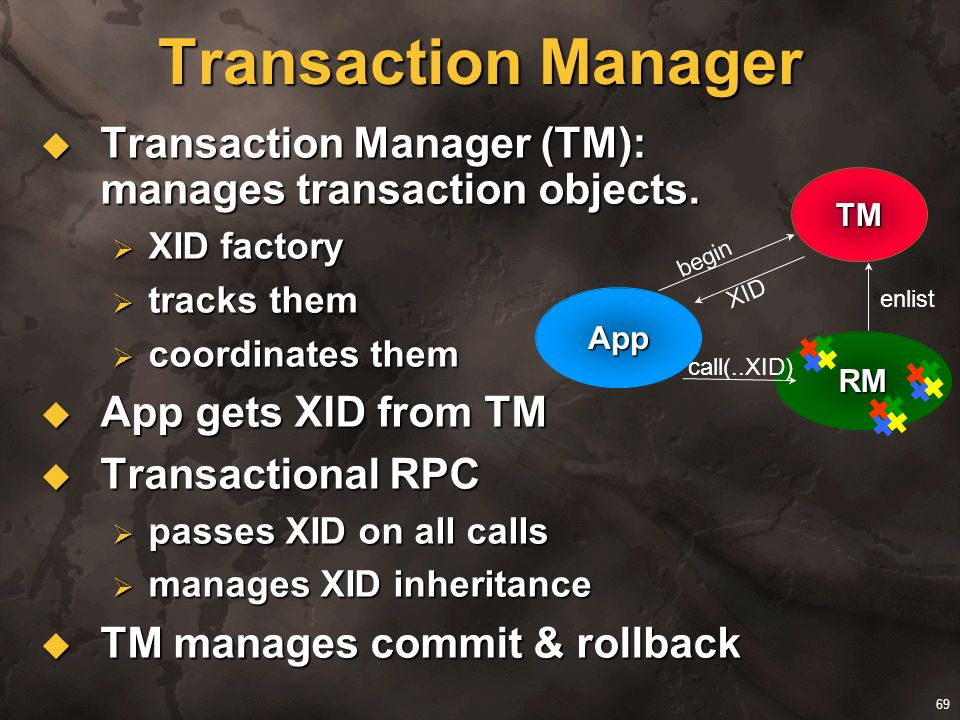 Transaction Manager Transaction Manager (TM): manages transaction objects. XID factory. tracks them.