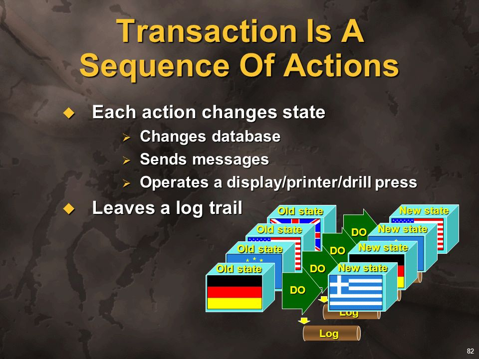 Transaction Is A Sequence Of Actions