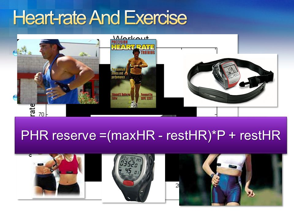 Heart-rate And Exercise
