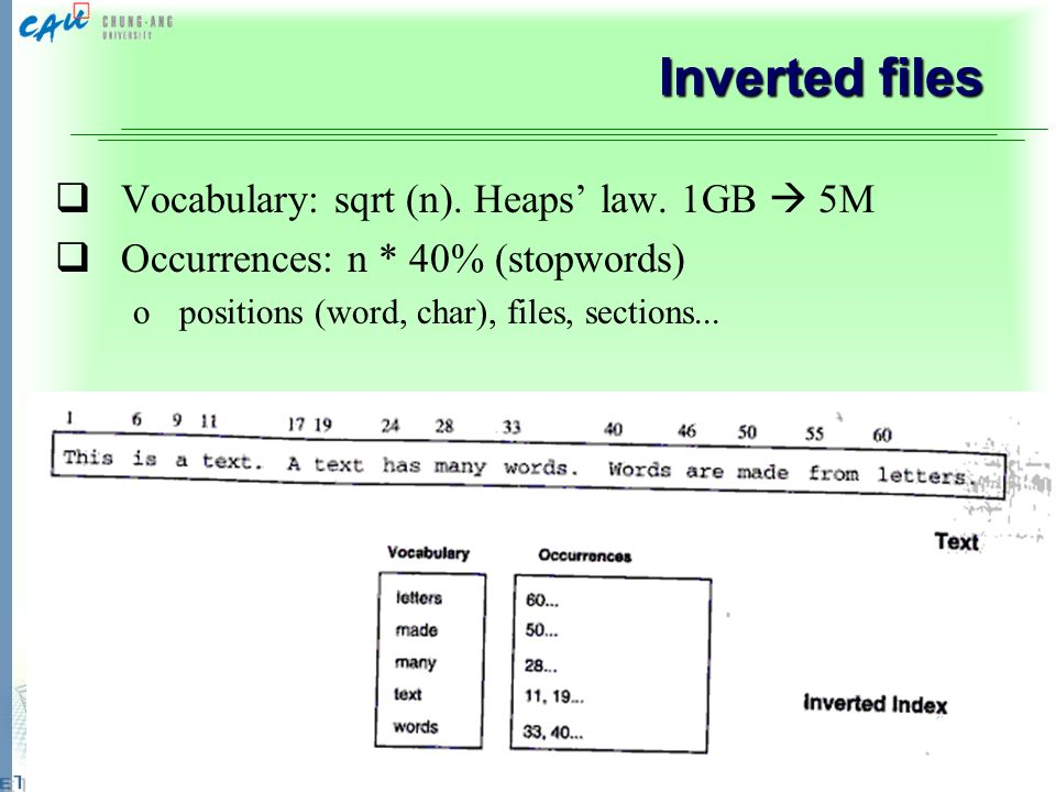 Inverted files Vocabulary: sqrt (n). Heaps' law. 1GB  5M