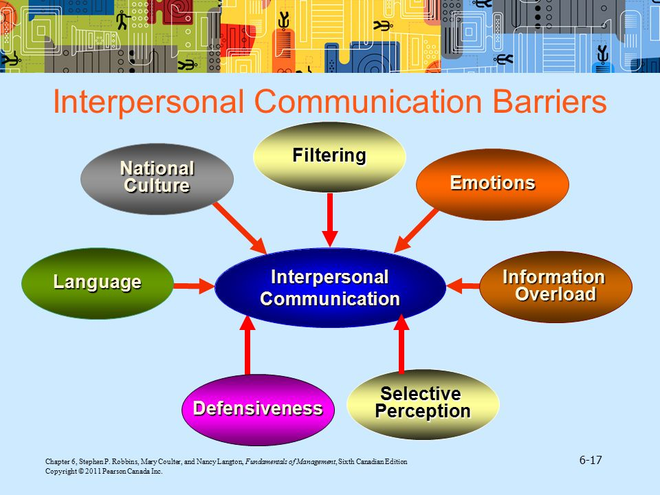 Interpersonal Communication Barriers
