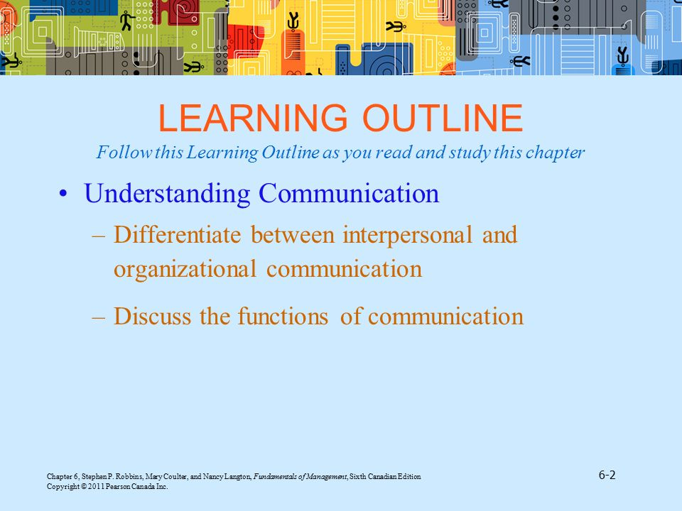 LEARNING OUTLINE Follow this Learning Outline as you read and study this chapter