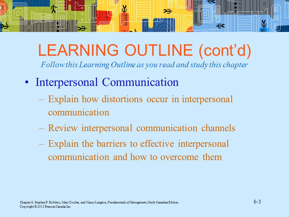 LEARNING OUTLINE (cont'd) Follow this Learning Outline as you read and study this chapter