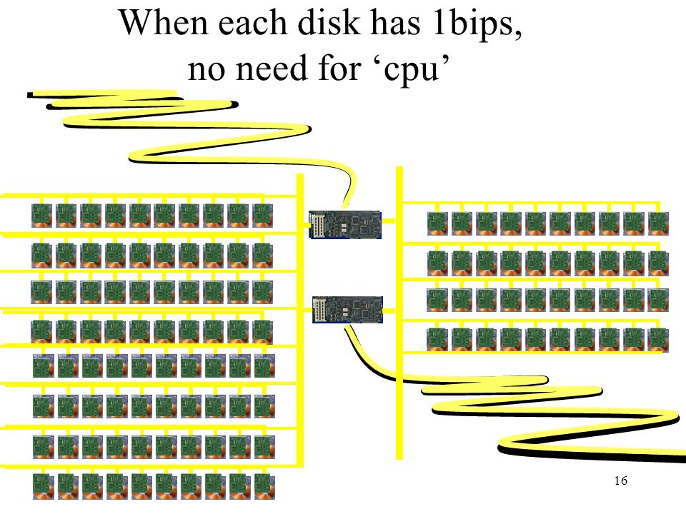 When each disk has 1bips, no need for 'cpu'