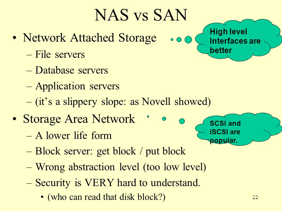 NAS vs SAN Network Attached Storage Storage Area Network File servers