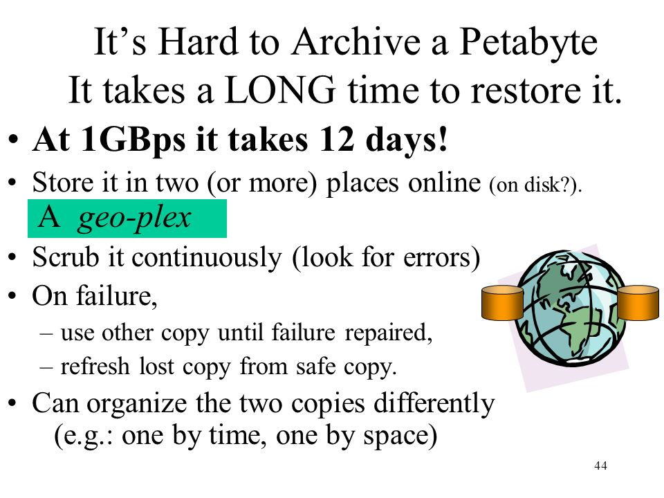 It's Hard to Archive a Petabyte It takes a LONG time to restore it.