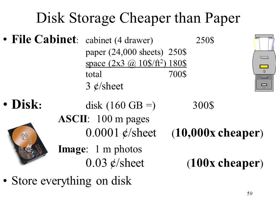 Disk Storage Cheaper than Paper