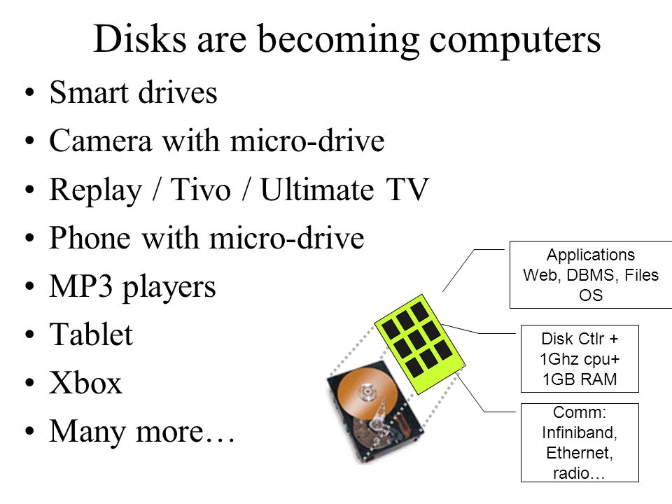 Disks are becoming computers