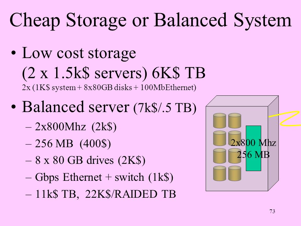 Cheap Storage or Balanced System