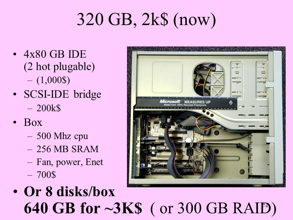 320 GB, 2k$ (now) Or 8 disks/box 640 GB for ~3K$ ( or 300 GB RAID)