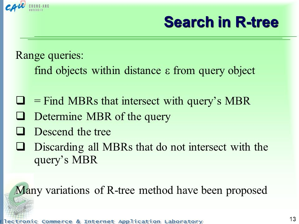 Search in R-tree Range queries:
