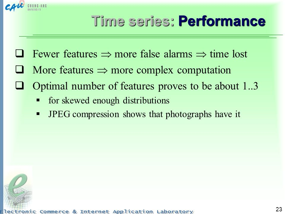 Time series: Performance