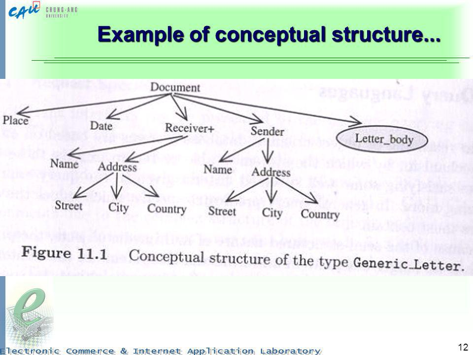 Example of conceptual structure...